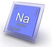 スポーツドリンクミネラルナトリウム
